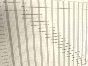 Bauzeitenplan mit versetzten Balken in Tabelle